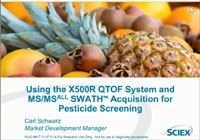 Using the X500R QTOF System and MS/MSALL SWATH Acquisition for Pesticide Screening
