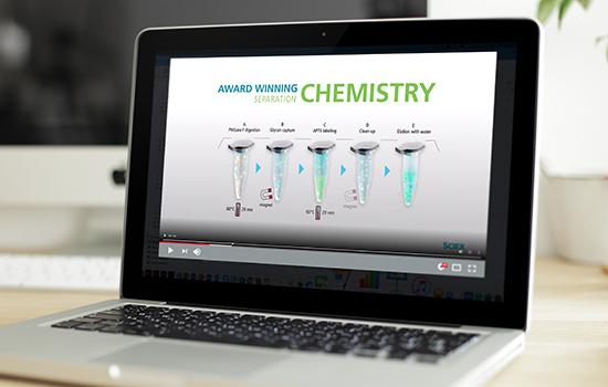 C100HT Biologics Analyzer:Your Glycan Screening Solution | SCIEX