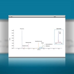 Small Molecule Quantitation