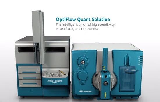OptiFlow 定量解决方案