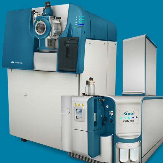 Triple Quad™ 6500+ System