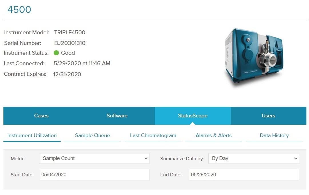 StatusScope Asset Dashboard