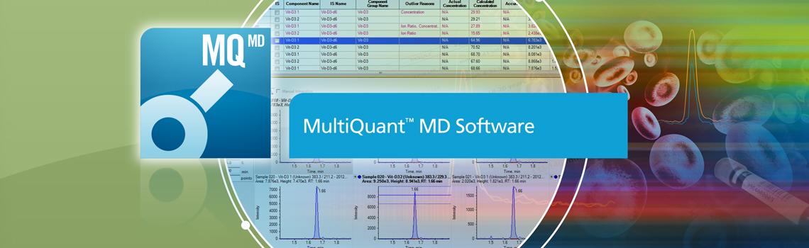 MultiQuant MD Software | SCIEX