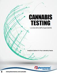 Cannabis Testing Guide