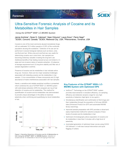 Ultra-Sensitive Forensic Analysis of Cocaine and its Metabolites in Hair Samples