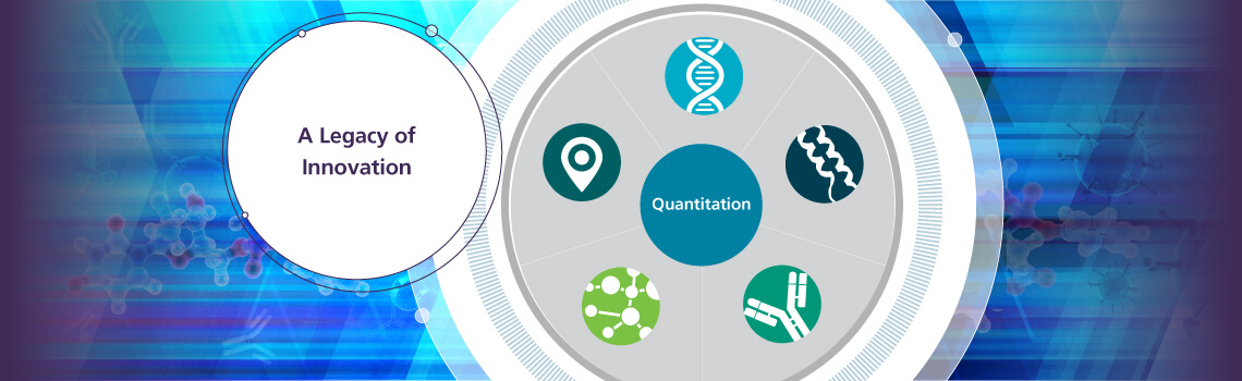 Innovation for Bioanalysis Quantitation