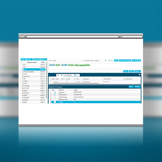 Track and Quantify PQAs